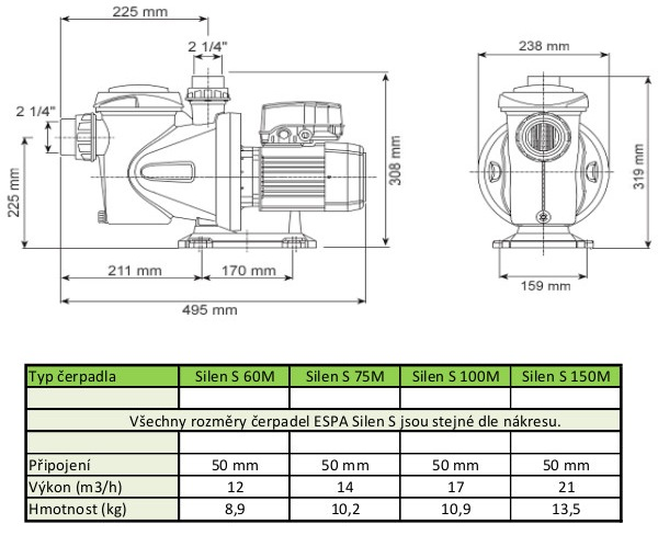 Rozměr čerpadla ESPA Silen S 100M