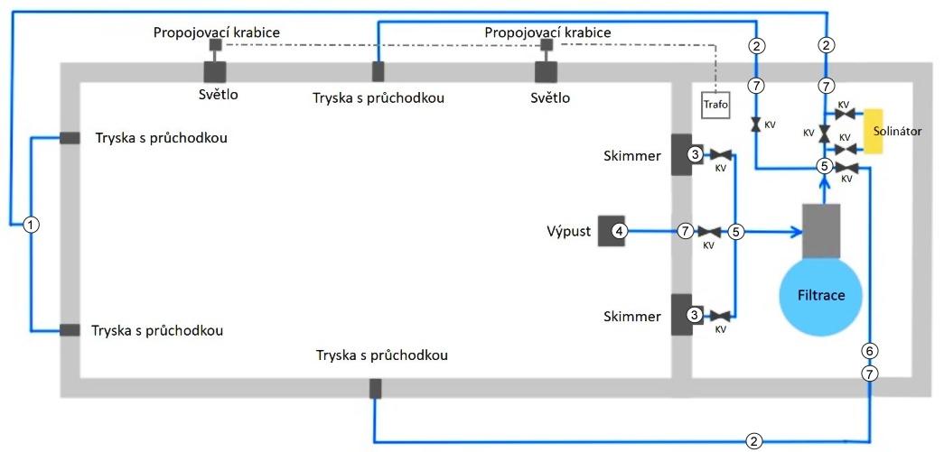 Stavba bazénu 10x4,5 m svépomocí