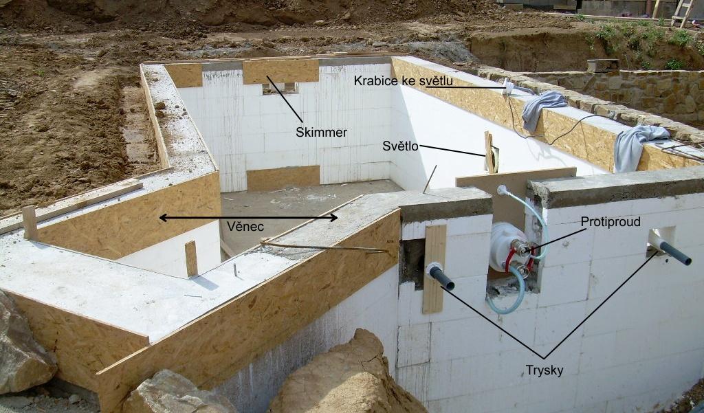 Stavba bazénu svépomocí osazení