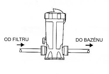 Schema připojení dávkovače bazénové chemie