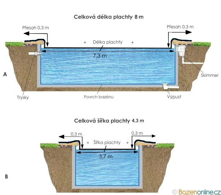 Plachta na bazén ovál 7,3 x 3,7m