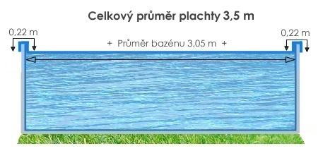 Plachta na zakrytí kruhového bazénu 3,05 m modrá