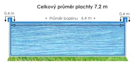 Plachta na bazén 6,4m modrá