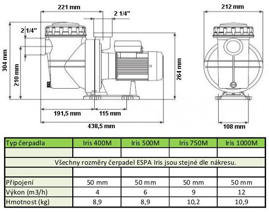 Rozměr bazénového čerpadla ESPA Iris 500M