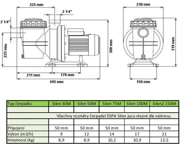 Rozměr čerpadla ESPA Silen 30M