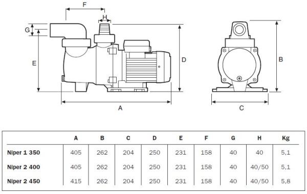 Rozměr čerpadla Espa Niper 400M