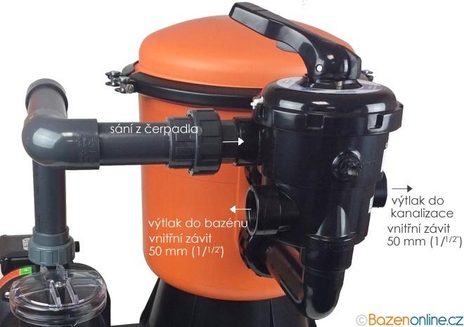 Šesticestný ventil filtrace Bilbao 350