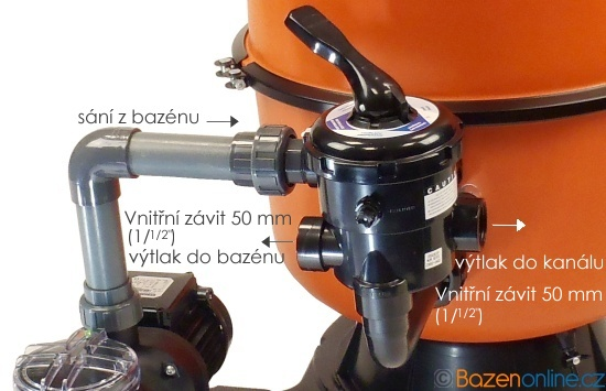Šesticectný ventil filtrace Bilbao 400