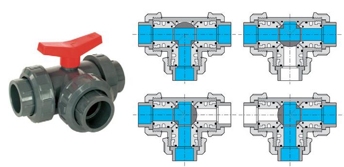 Kulový ventil PVC trojcestný
