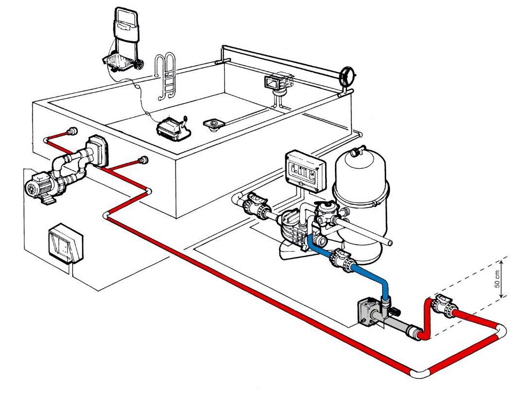 Schema zapojení elektrického ohřevu bazénové vody